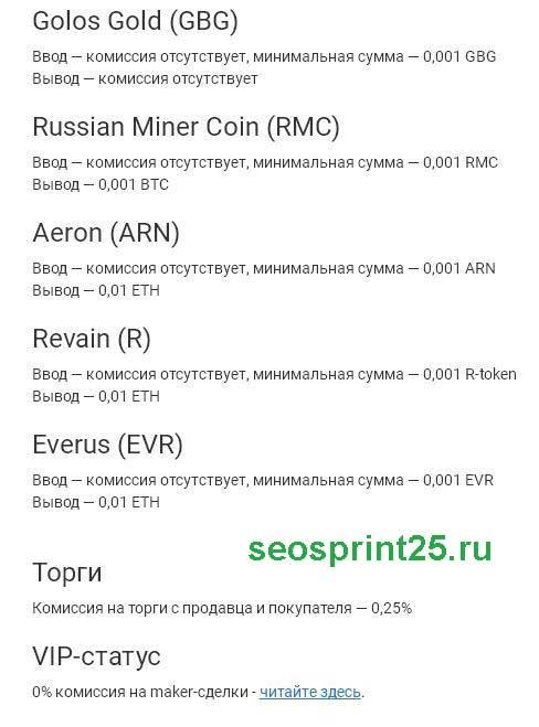 Обзор биржи криптовалюты Kuna.io